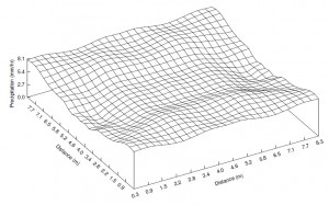 Phần mềm Overlap tính toán độ tưới đều