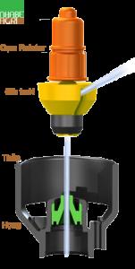 rotator_explained